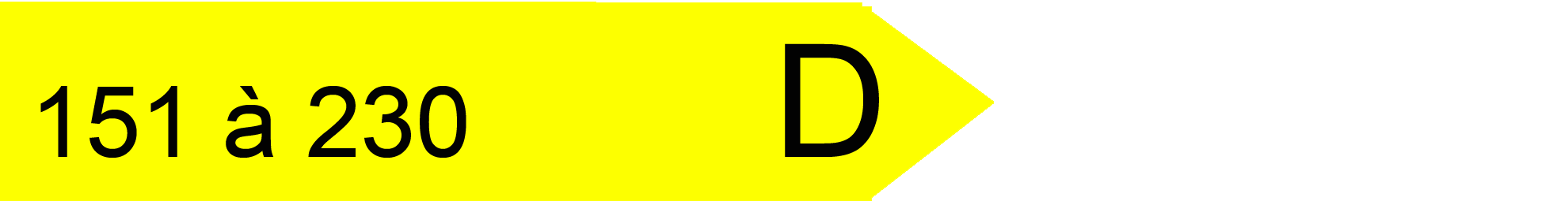 Indice DPE D